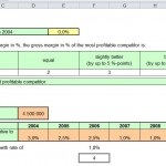 Excel spreadsheets for strategic planning – use with care!